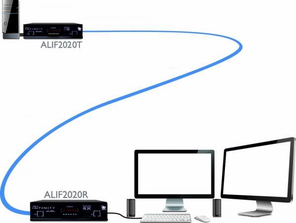 Adder Infinity 2020 transmitter