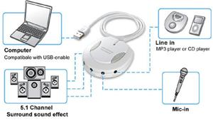 USB to 5.1 Audio adapter