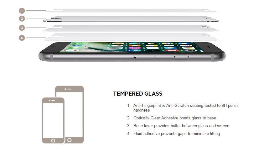 BELKIN Apple iPhone 7 PlusTemperované sklo, 1 pack