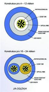 4vl. 09/125um kabel gelový UNIV 09/125um LSOH CLT