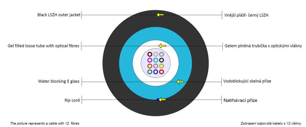 12vl., 50/125um, kabel gelový UNIV, LSOH, CLT, OM3