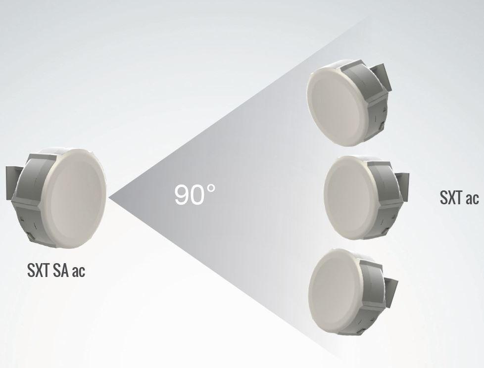 Mikrotik RBSXTG-5HPacD-SA, 13dBi, L4,high power,AC - RBSXTG-5HPacD-SA