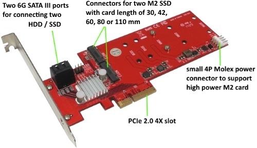 Addonics duální Hyper HDD - M2 hybridní řadič