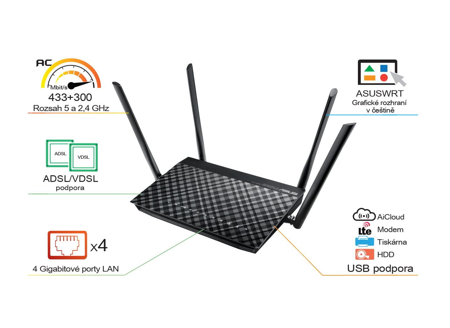 ASUS DualB ADSL/VDSL modem router DSL-AC52U