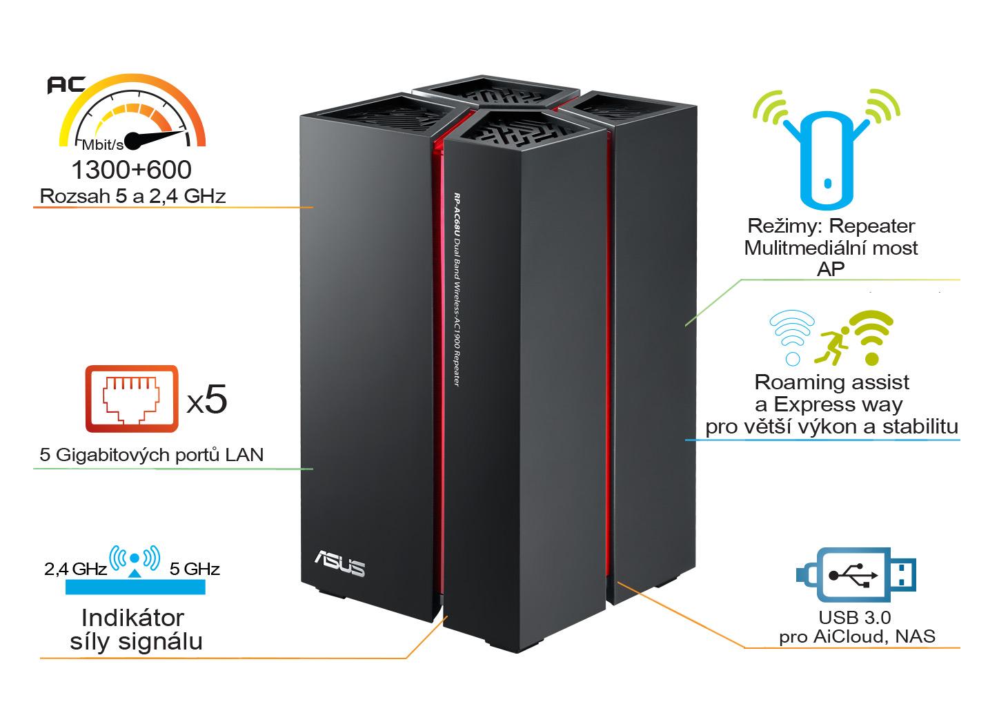 ASUS Dual band repeater RP-AC68U