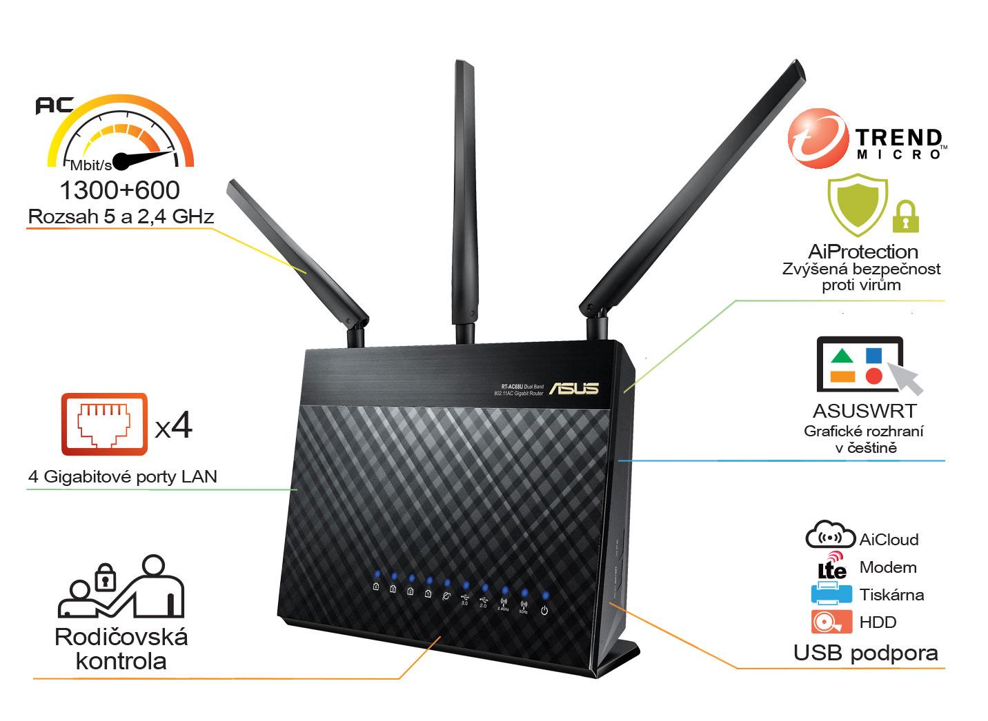 ASUS AC1900 Dual-B USB3.0 Gb RT-AC68U