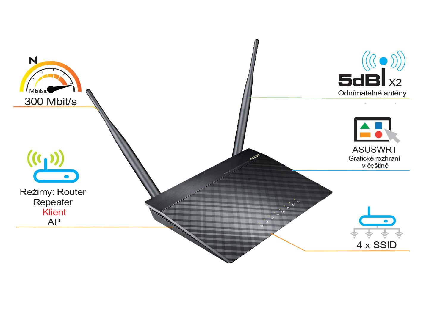 ASUS wifi router RT-N12K