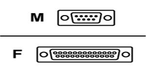 APC 15' UPS Smart Signaling Link Cable