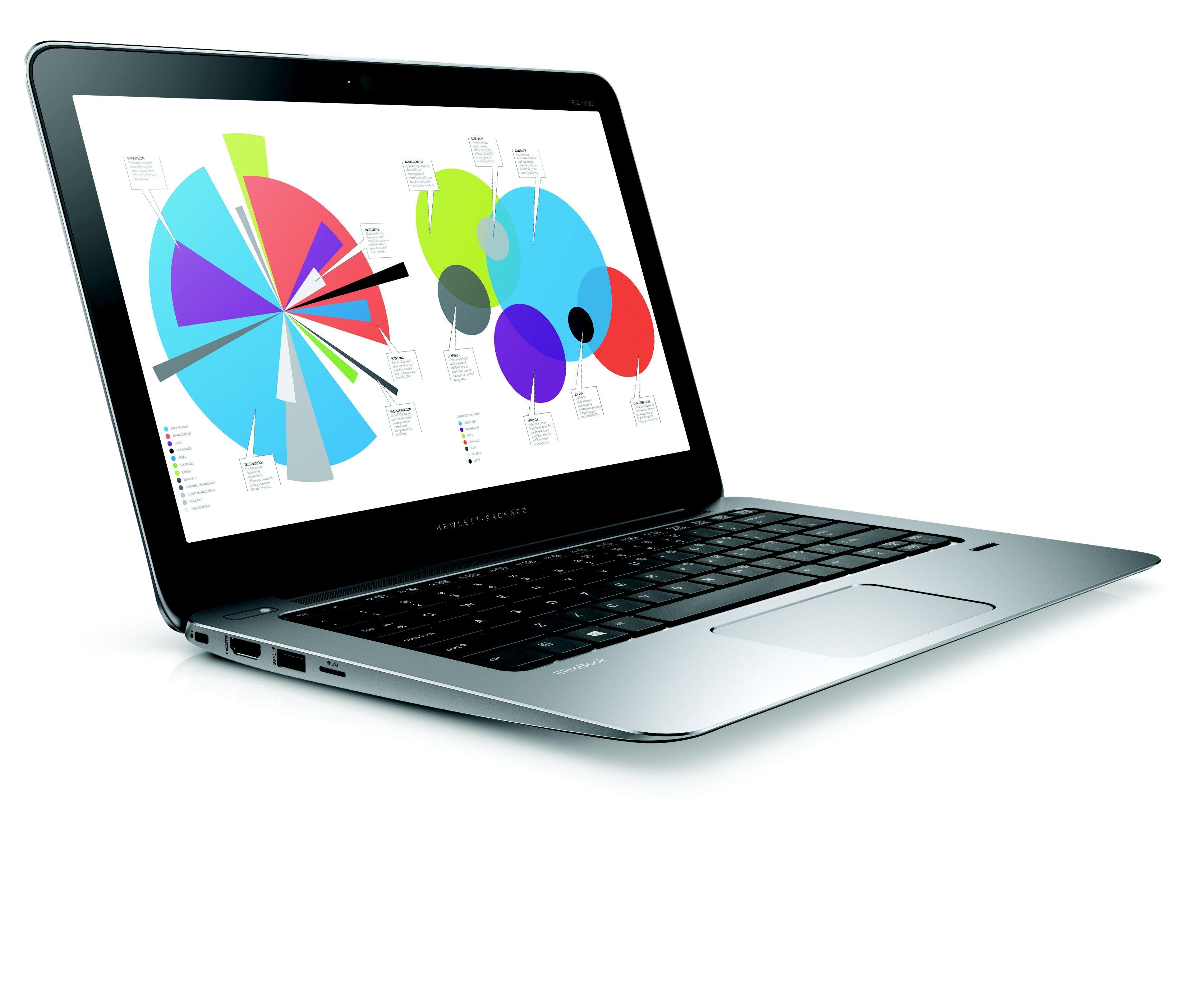 HP Folio 1020 G1 12.5 QHD TOUCH/M-5Y51/8G/256SSD/HDMI/MCR/WIFI/BT/NFC/MCR/FPR/3Rservis/W8.1P