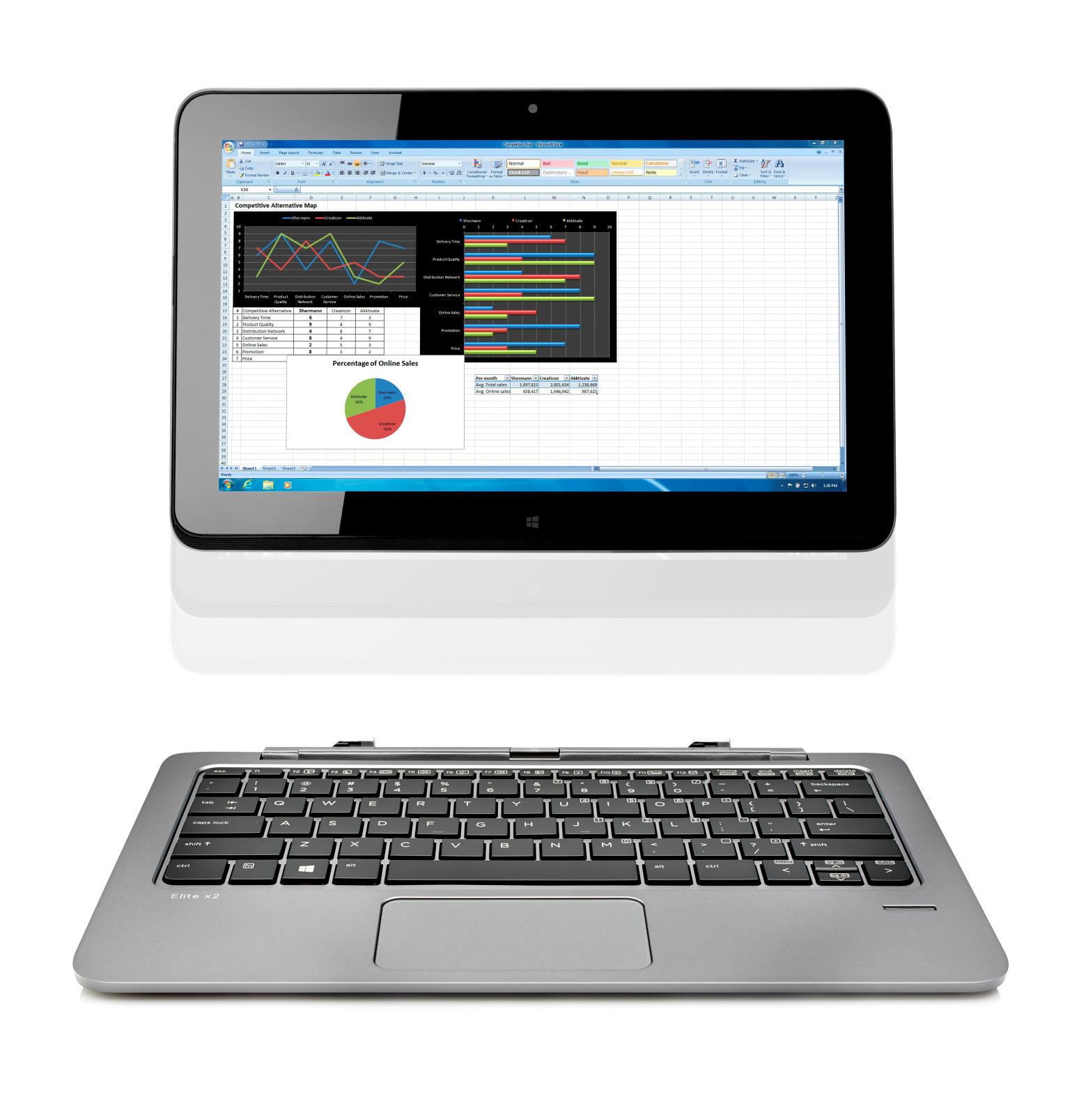 HP Elite x2 1011 G1 11.6 HD TOUCH/M-5Y10c/4G/128SSD/DP/WIFI/BT/MCR/FPR/1RServis//W8.1P