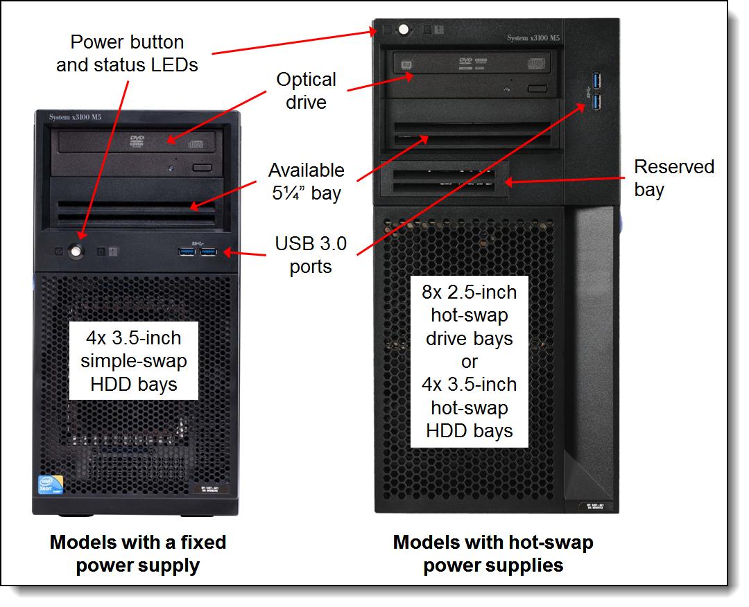 x3100 TWR/E3-1220v3/1x8GB/DVD/430W